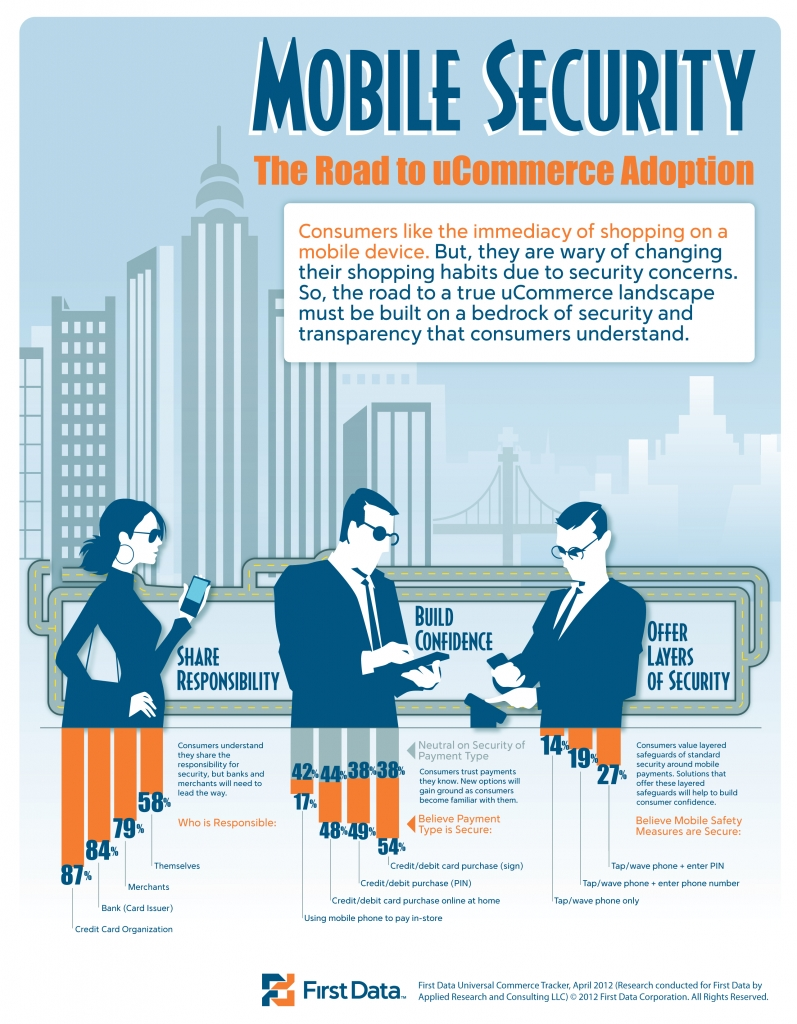 FirstData-MobileSecurity